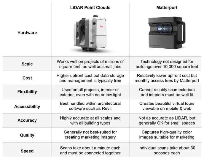 Point Cloud vs Matterport-02