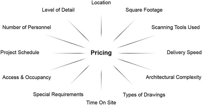Pricing-05